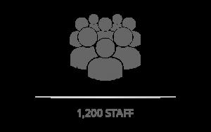 WC1474 - Image statistic 1